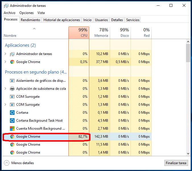 consumo de CPU con minado de bitcoins