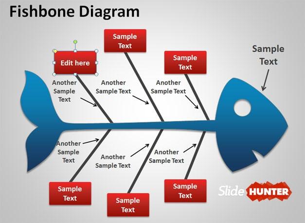 fishbone diagram free template